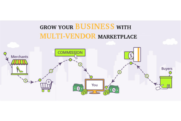 Grow your company with a multi-vendor marketplace business model