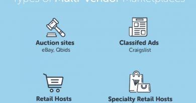 Multi-Vendor Market - Start Making Money Without Physical Products
