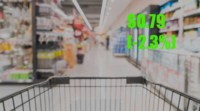 subscription economy retailers will eventually use real-time in-store pricing-100